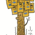 Svencoträd
